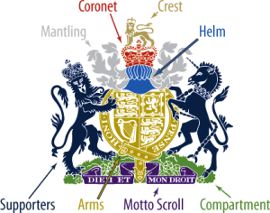 Parts of a Seal or Crest or Coat of Arms