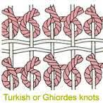 Turkish Ghiordes knots